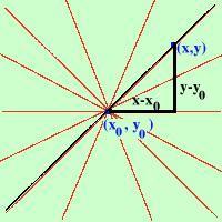 determinare per ogni fascio proprio il relativo centro